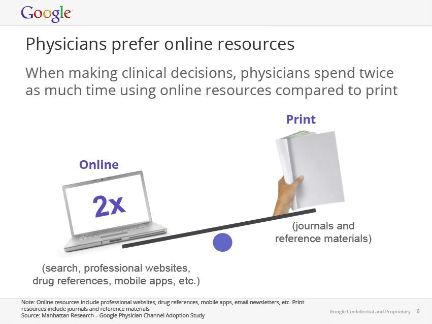 רופאים אונליין מתוך המחקר של גוגל