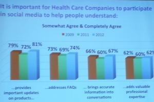 חולים ברשת רוצים מידע - סקר